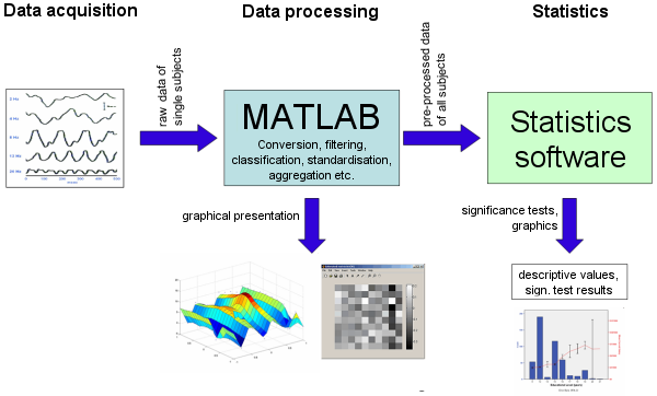 matlab assignment solutions online